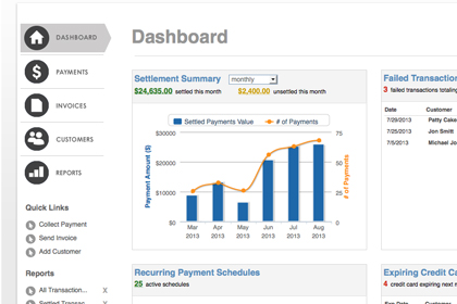 Real time dashboards contain your current cash flow.