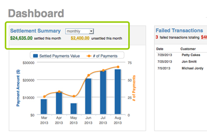 Use the reporting dashboard for current account and billing information