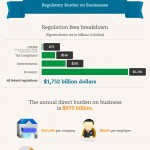 Small Business & Regulatory Fees