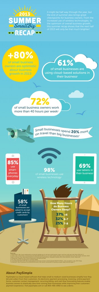 Business Summer Infographic
